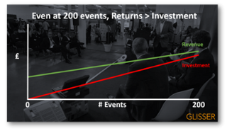 event-return-on-investment.png