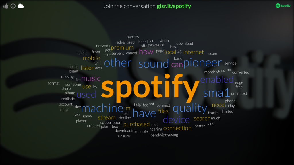 Live View - Wordcloud - Spotify