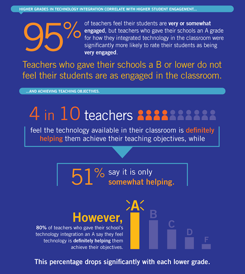 teacher-survey-infographic2.png